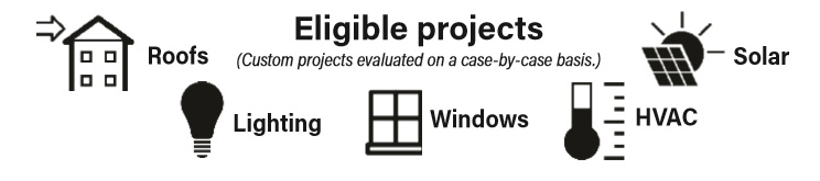 Graphic of eligible PACE projects