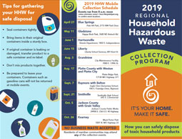 Thumbnail Household Hazardous Waste Brochure